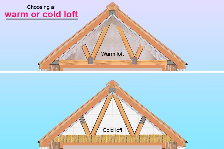 Choosing a warm or cold loft